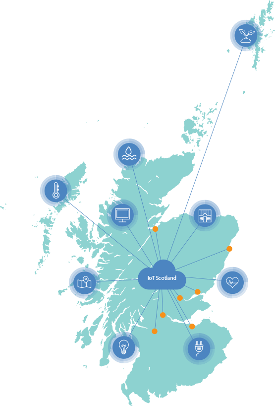 IoT Scotland map